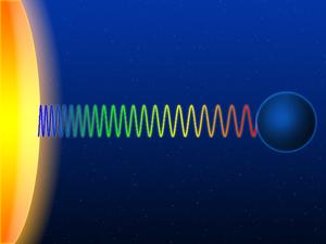 Imagen 3. Corrimiento al rojo gravitacional (Efecto Doppler no relativista).