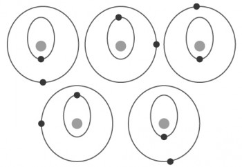 Figura 1: Simetría de 2 cuerpos celestes en resonancia orbital síncrona (1 : 2)