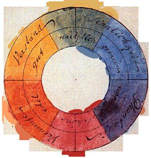 La Teoría del color de Goethe, publicada en 1810