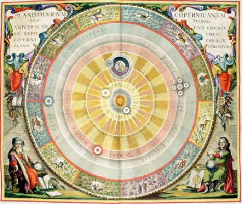 Figura 2. Representación del sistema heliocéntrico con los seis planetas conocidos en tiempos de Copérnico.