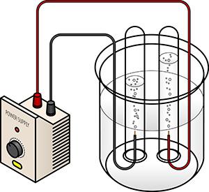 Proceso de electrólisis