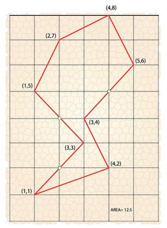 Ejemplo para ilustrar el Teorema de Pick