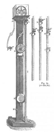 La máquina de Atwood, inventada en el año de 1784.