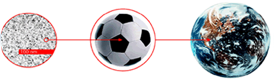 Figura 1: El tamaño de una nanopartícula es a un balón de fútbol como el balón es al tamaño de la tierra.