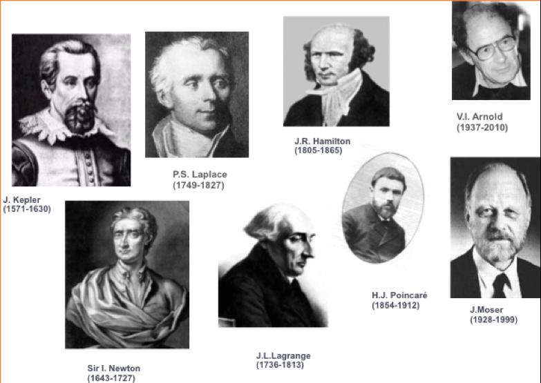 Figura 2. Algunas de los principales estudiosos de la Mecánica Celeste.