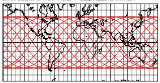 """Figura 3. La """"traza"""" de la ISS"""