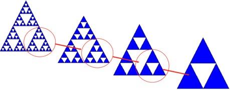 Figura 6. Galleta de Sierpinsky, mostrando tres amplificaciones sucesivas del objeto.