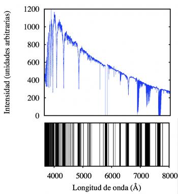 Figura 2. Espectro de una estrella real.