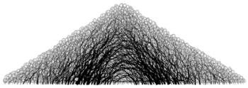 Figura 7. Cadenas de fuerzas en un modelo discreto de pilas de arena [2].