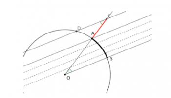 Diagrama de Eratóstenes