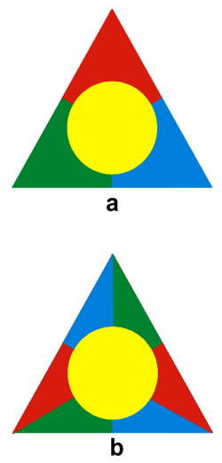 Figura 1. Mapas coloreados.
