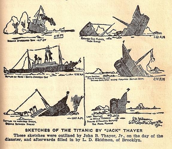 Figura 2: el hundimiento del Titanic dibujado por un superviviente (JB Thayer)