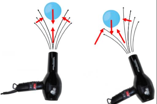 Figura 8. globo en equilibrio sobre la boquilla de un secador de pelo.