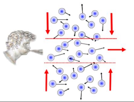 Figura 9. Efecto Bernoulli