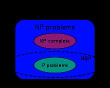 Figura 5. Clases de problemas computacionales [fuente Wikipedia]